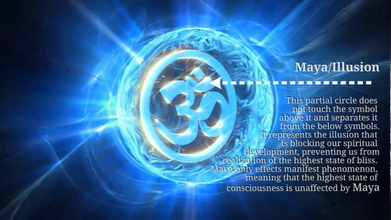 Om Explained – The definition of Om – AUM – Ohm –  Omm Sound.