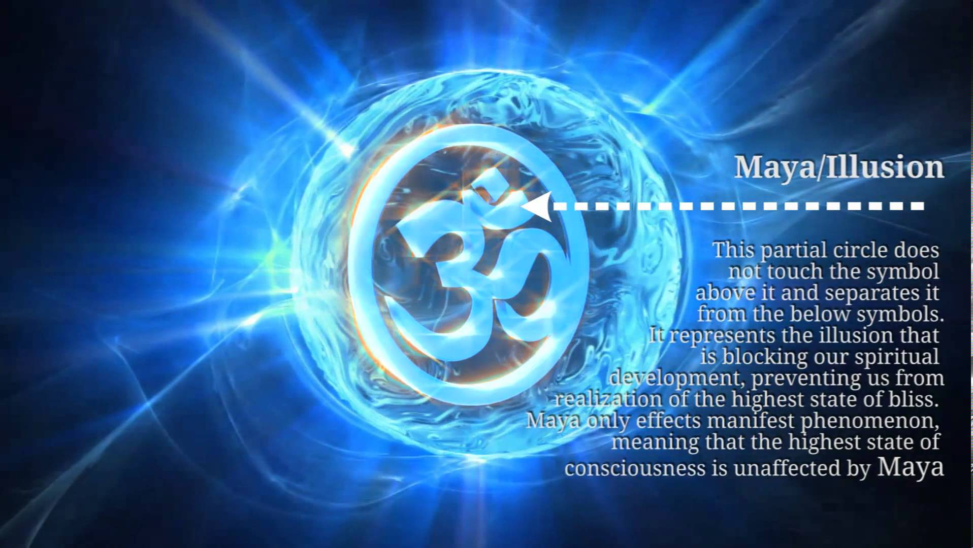 the three guna and natural law in hindu philosophy In chapter three the subject of the gunas was introduced  neatly tied up  theological and philosophical packages are the delight of the western mind   for example, in hinduism all the sahasranamavalis (collections of one thousand   united with brahman, the brahman-nature was living through them–for it was  them.